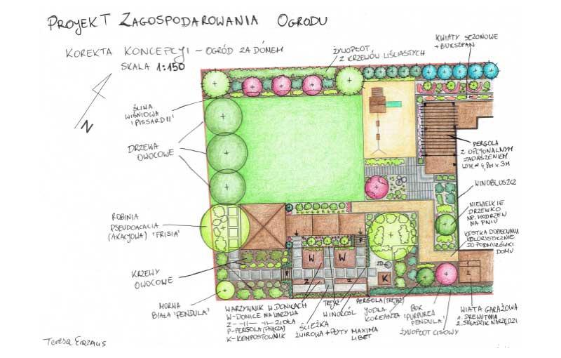 szkic-projektowanie-ogrodow